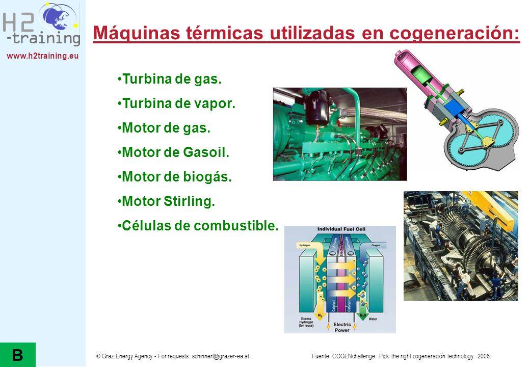 www.h2training.eu Máquinas térmicas utilizadas en cogeneración: © Graz Energy Agency - For requests: schinnerl@grazer-ea.atFuente: COGENchallenge: Pic