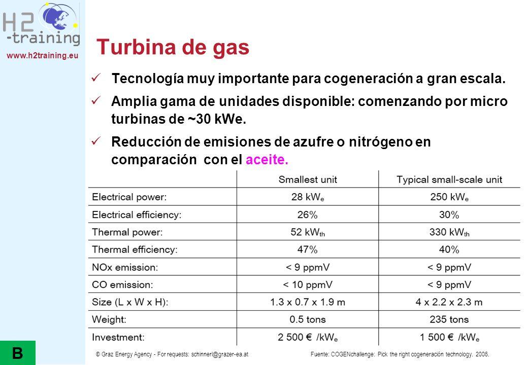 www.h2training.eu © Graz Energy Agency - For requests: schinnerl@grazer-ea.at Turbina de gas Tecnología muy importante para cogeneración a gran escala