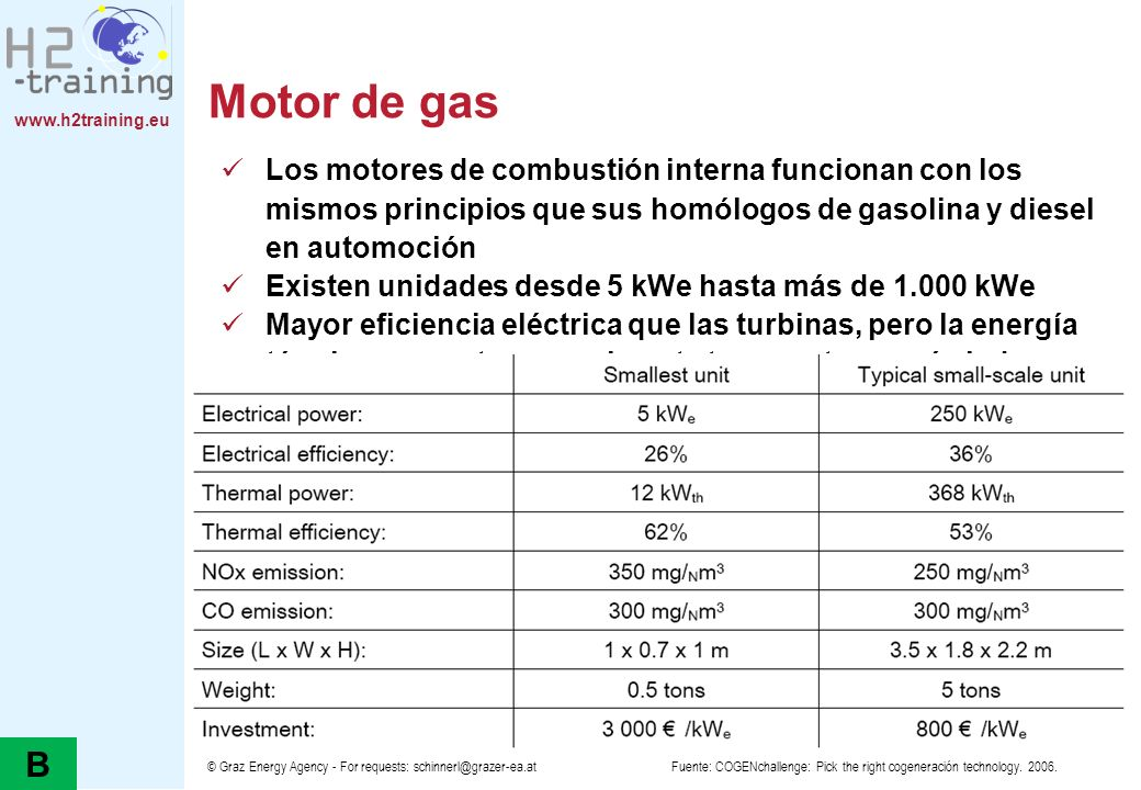 www.h2training.eu © Graz Energy Agency - For requests: schinnerl@grazer-ea.at Motor de gas Los motores de combustión interna funcionan con los mismos