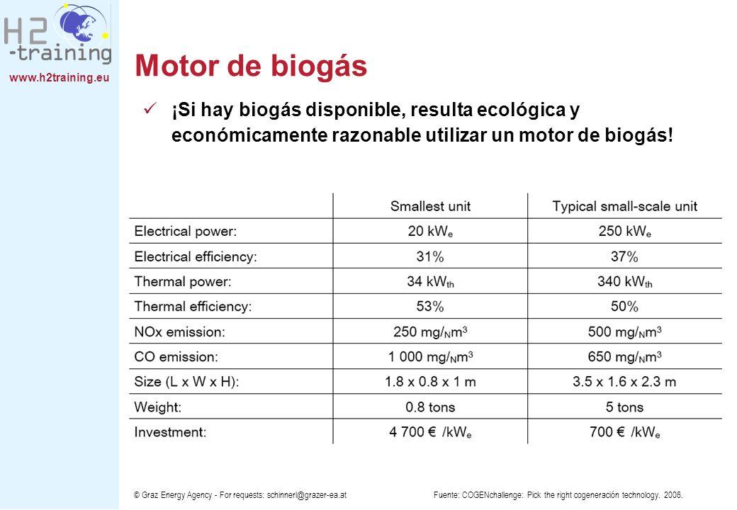 www.h2training.eu © Graz Energy Agency - For requests: schinnerl@grazer-ea.at Motor de biogás ¡Si hay biogás disponible, resulta ecológica y económica