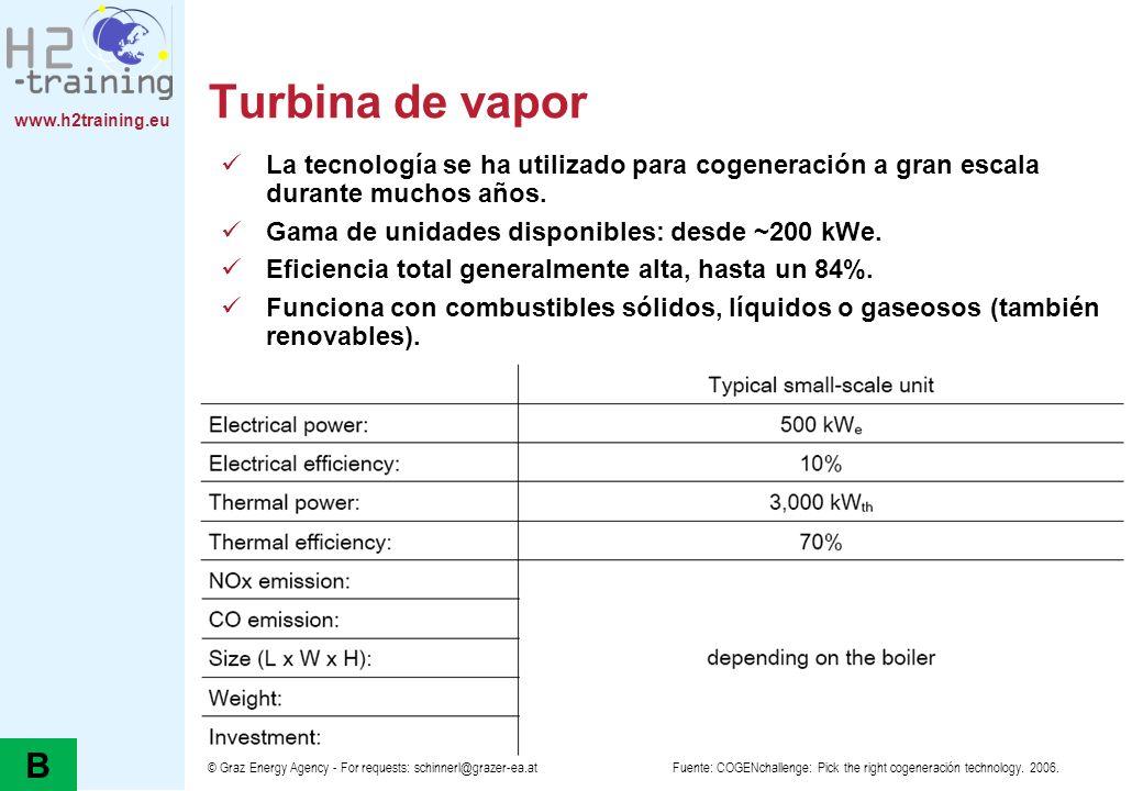 www.h2training.eu © Graz Energy Agency - For requests: schinnerl@grazer-ea.at Turbina de vapor La tecnología se ha utilizado para cogeneración a gran