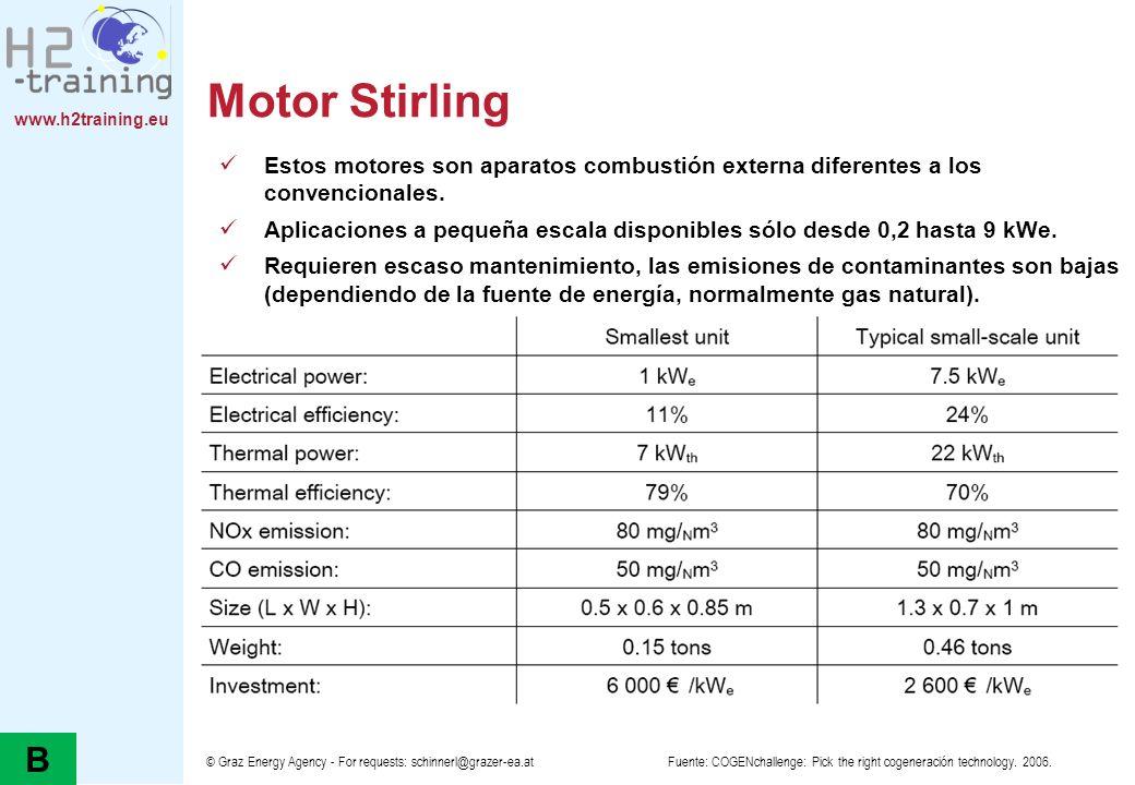 www.h2training.eu © Graz Energy Agency - For requests: schinnerl@grazer-ea.at Motor Stirling Estos motores son aparatos combustión externa diferentes