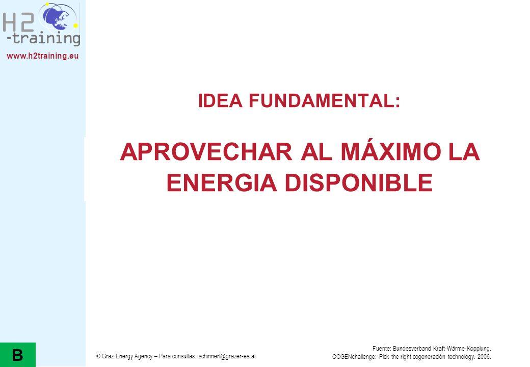 www.h2training.eu IDEA FUNDAMENTAL: APROVECHAR AL MÁXIMO LA ENERGIA DISPONIBLE © Graz Energy Agency – Para consultas: schinnerl@grazer-ea.at Fuente: B