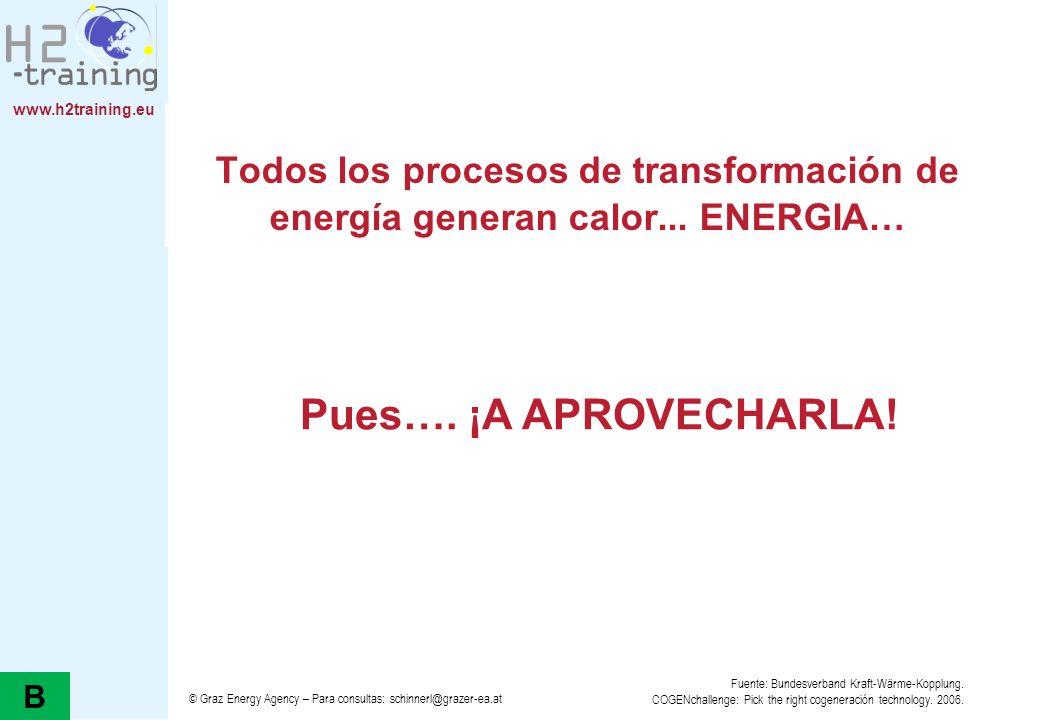 www.h2training.eu Todos los procesos de transformación de energía generan calor... ENERGIA… © Graz Energy Agency – Para consultas: schinnerl@grazer-ea