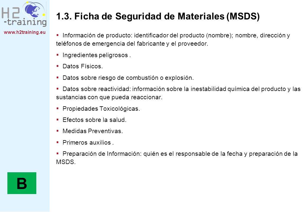 www.h2training.eu 1.3. Ficha de Seguridad de Materiales (MSDS) Información de producto: identificador del producto (nombre); nombre, dirección y teléf