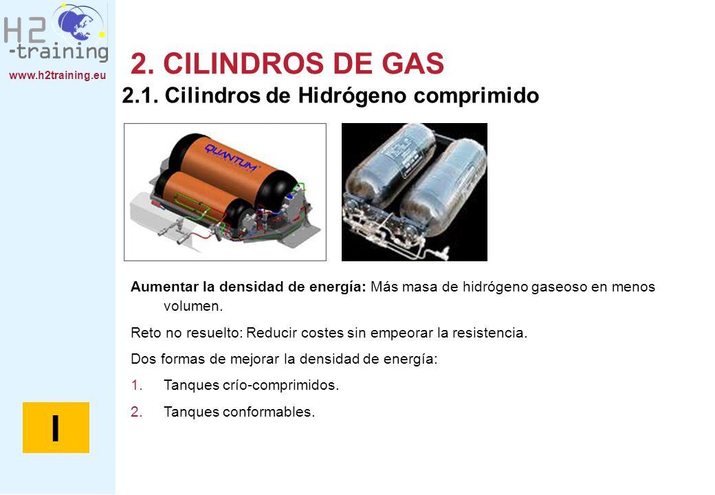 www.h2training.eu 2. CILINDROS DE GAS 2.1. Cilindros de Hidrógeno comprimido I Aumentar la densidad de energía: Más masa de hidrógeno gaseoso en menos