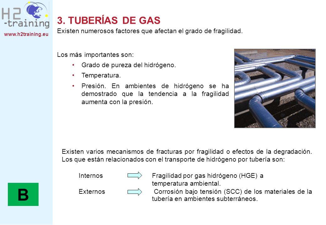 www.h2training.eu 3. TUBERÍAS DE GAS Existen numerosos factores que afectan el grado de fragilidad. B Los más importantes son: Grado de pureza del hid