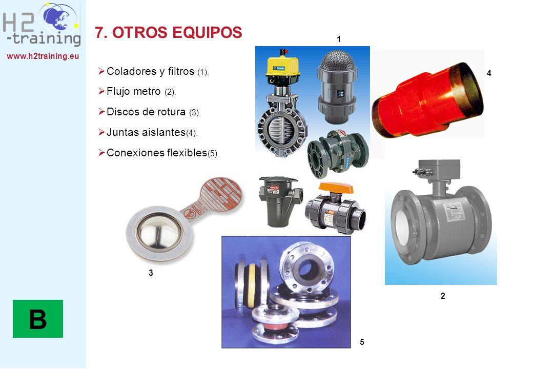 www.h2training.eu 7. OTROS EQUIPOS Coladores y filtros (1). Flujo metro (2). Discos de rotura (3). Juntas aislantes (4). Conexiones flexibles (5). B 3