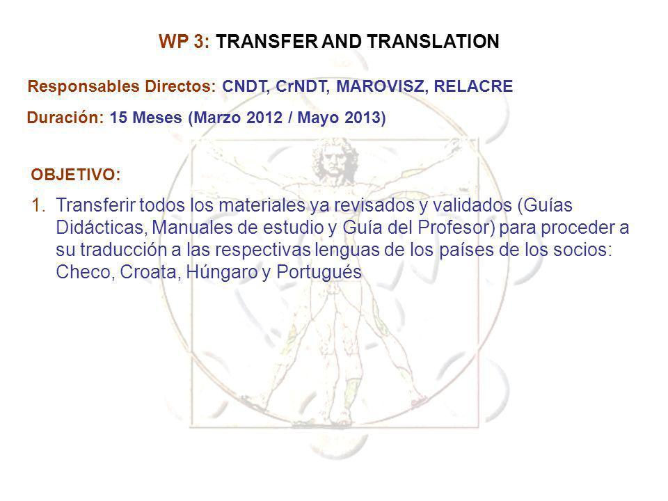 Responsables Directos: CNDT, CrNDT, MAROVISZ, RELACRE Duración: 15 Meses (Marzo 2012 / Mayo 2013) OBJETIVO: 1.Transferir todos los materiales ya revis