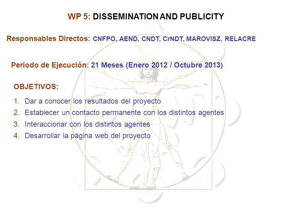 Responsables Directos: CNFPO, AEND, CNDT, CrNDT, MAROVISZ, RELACRE Periodo de Ejecución: 21 Meses (Enero 2012 / Octubre 2013) OBJETIVOS: 1.Dar a conoc