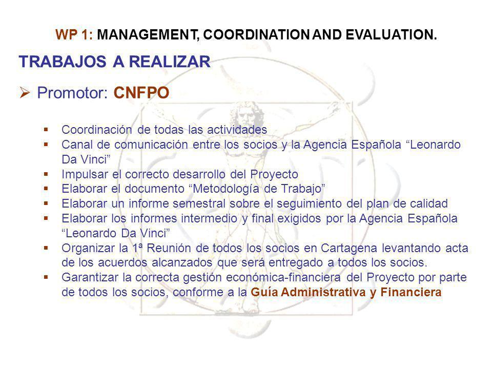 Promotor: CNFPO Coordinación de todas las actividades Canal de comunicación entre los socios y la Agencia Española Leonardo Da Vinci Impulsar el corre