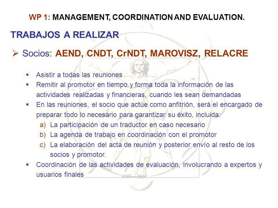 Socios: AEND, CNDT, CrNDT, MAROVISZ, RELACRE Asistir a todas las reuniones Remitir al promotor en tiempo y forma toda la información de las actividade