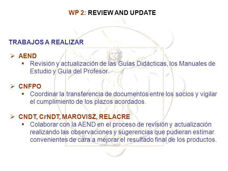 AEND Revisión y actualización de las Guías Didácticas, los Manuales de Estudio y Guía del Profesor. CNFPO Coordinar la transferencia de documentos ent