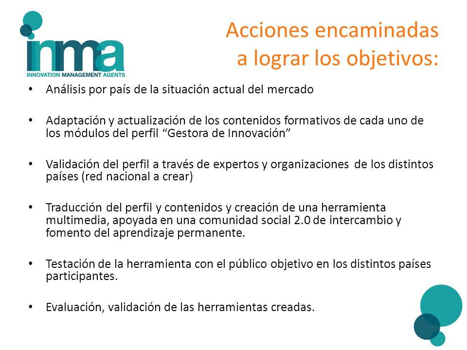 Acciones encaminadas a lograr los objetivos: Análisis por país de la situación actual del mercado Adaptación y actualización de los contenidos formati