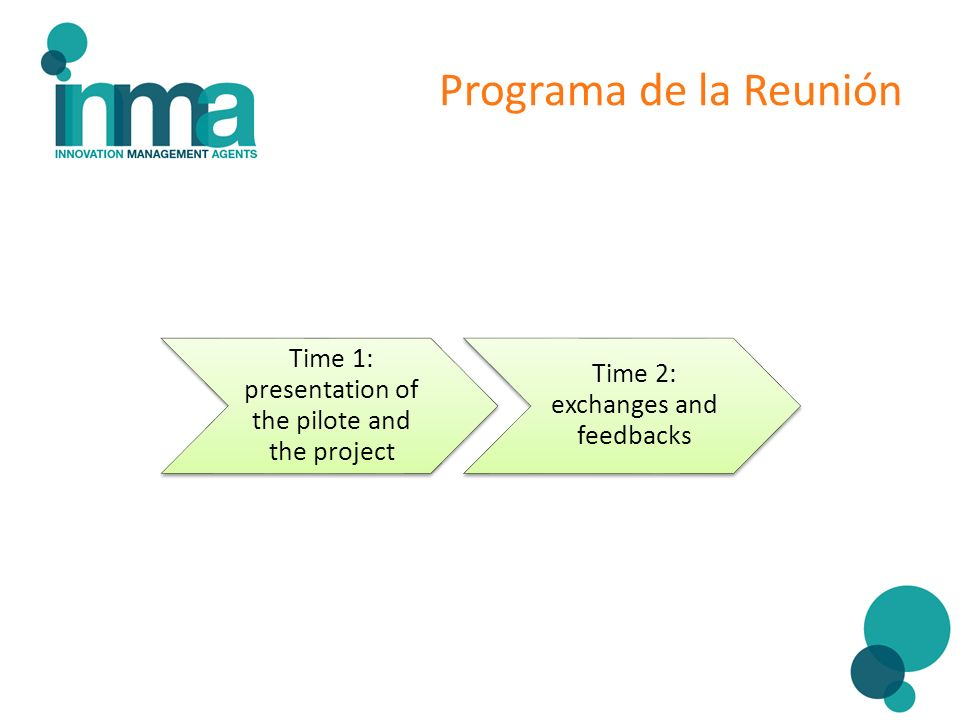 Programa de la Reunión Time 1: presentation of the pilote and the project Time 2: exchanges and feedbacks