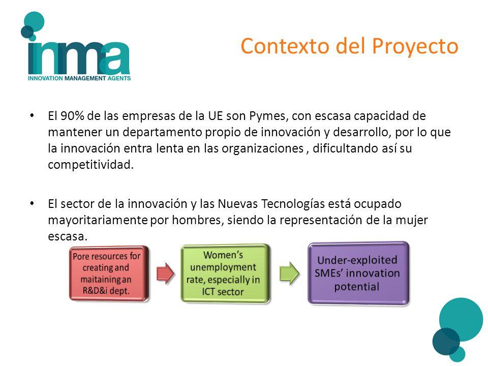 Contexto del Proyecto El 90% de las empresas de la UE son Pymes, con escasa capacidad de mantener un departamento propio de innovación y desarrollo, p