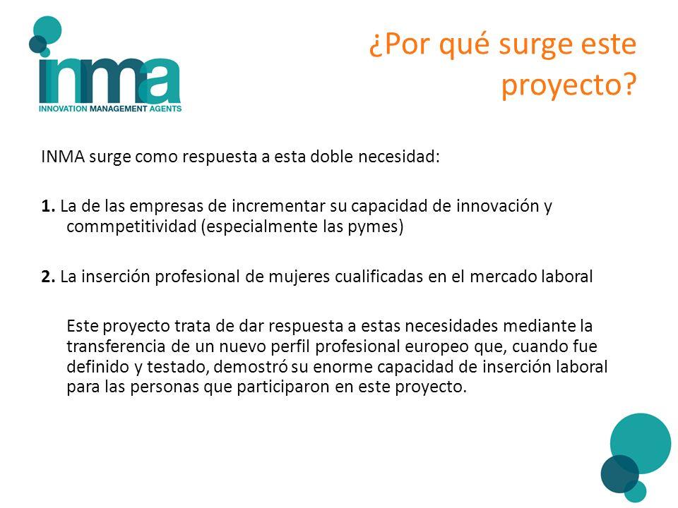 ¿Por qué surge este proyecto? INMA surge como respuesta a esta doble necesidad: 1. La de las empresas de incrementar su capacidad de innovación y comm