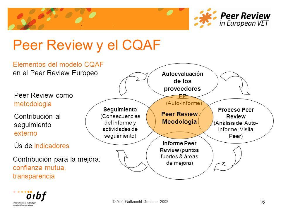 16 © öibf, Gutknecht-Gmeiner 2008 Peer Review y el CQAF Proceso Peer Review (Análisis del Auto- Informe; Visita Peer) Seguimiento (Consecuencias del informe y actividades de seguimiento) Informe Peer Review (puntos fuertes & áreas de mejora) Autoevaluación de los proveedores FP (Auto-Informe) Peer Review Meodologia Elementos del modelo CQAF en el Peer Review Europeo Peer Review como metodologia Contribución al seguimiento externo Ús de indicadores Contribución para la mejora: confianza mutua, transparencia