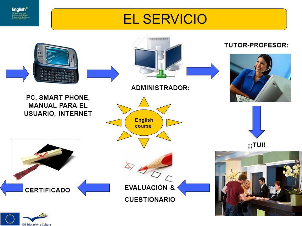 PC, SMART PHONE, MANUAL PARA EL USUARIO, INTERNET TUTOR-PROFESOR: ¡¡TU!.