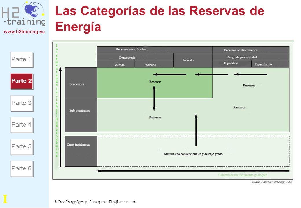 www.h2training.eu © Graz Energy Agency - For requests: Bleyl@grazer-ea.at Las Categorías de las Reservas de Energía Parte 1 Parte 2 Parte 3 Parte 4 Pa