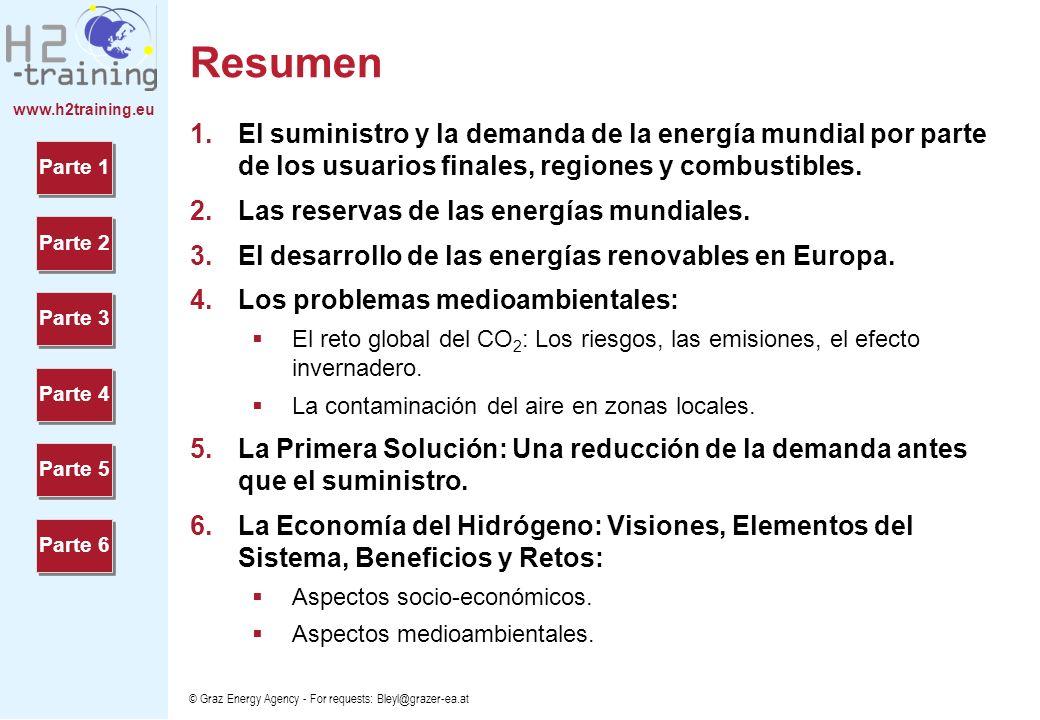 www.h2training.eu © Graz Energy Agency - For requests: Bleyl@grazer-ea.at La Radiación Solar y las Reservas de Fósiles en Comparación con la Demanda Anual de Energía Mundial Fuente: Greenpeace Parte 1 Parte 2 Parte 3 Parte 4 Parte 5 Parte 6 B