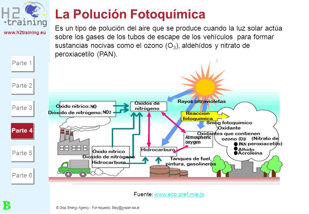 www.h2training.eu © Graz Energy Agency - For requests: Bleyl@grazer-ea.at La Polución Fotoquímica Es un tipo de polución del aire que se produce cuand