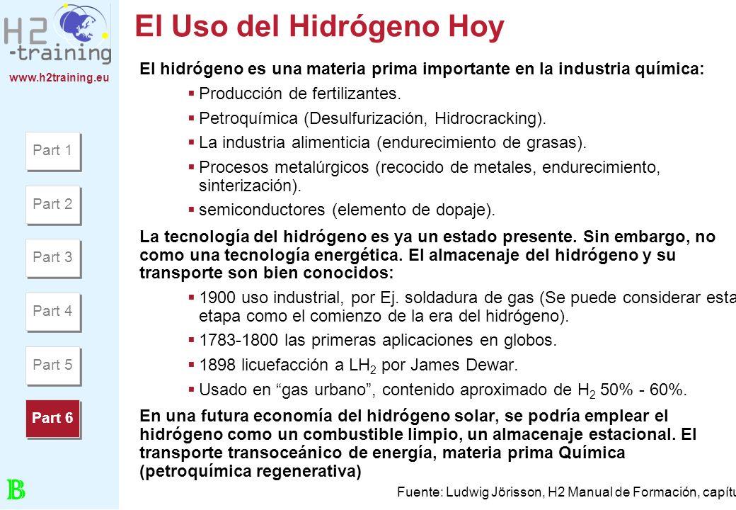 www.h2training.eu El Uso del Hidrógeno Hoy El hidrógeno es una materia prima importante en la industria química: Producción de fertilizantes. Petroquí