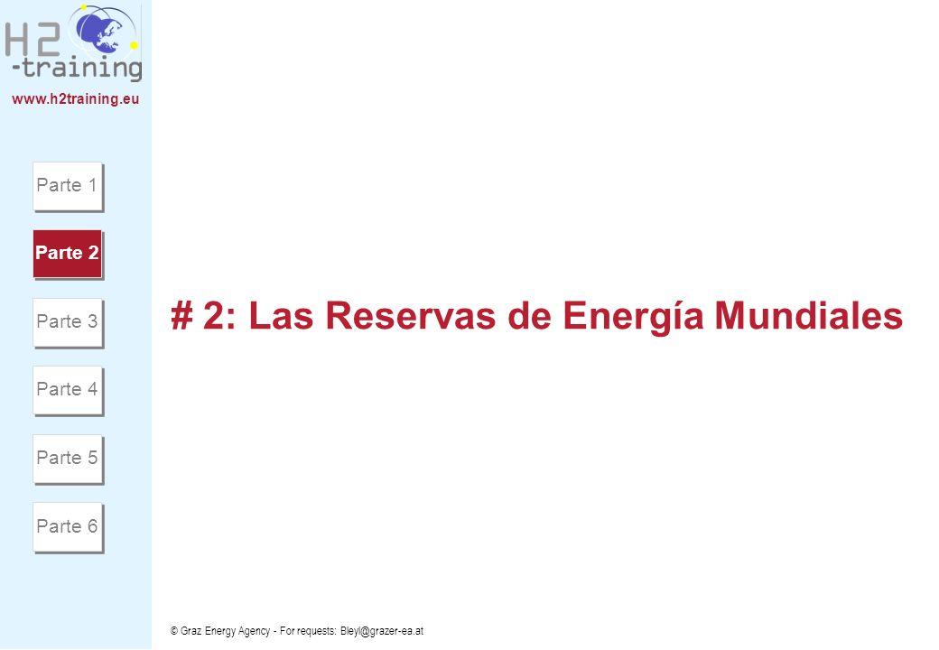 www.h2training.eu © Graz Energy Agency - For requests: Bleyl@grazer-ea.at Las Categorías de las Reservas de Energía Parte 1 Parte 2 Parte 3 Parte 4 Parte 5 Parte 6 I