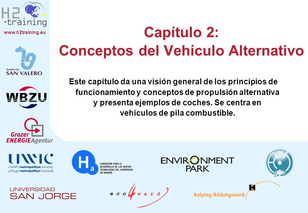 www.h2training.eu Contenidos 1.Introducción: las leyes de emisiones españolas y estadounidenses.