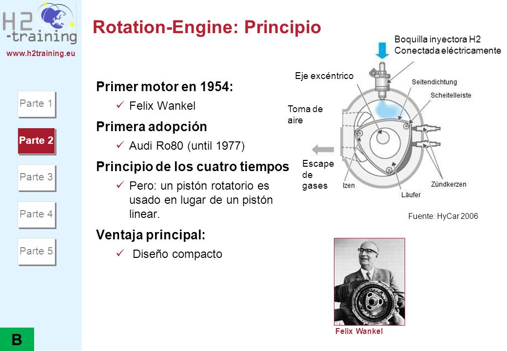 www.h2training.eu Rotation-Engine: Principio Primer motor en 1954: Felix Wankel Primera adopción Audi Ro80 (until 1977) Principio de los cuatro tiempo