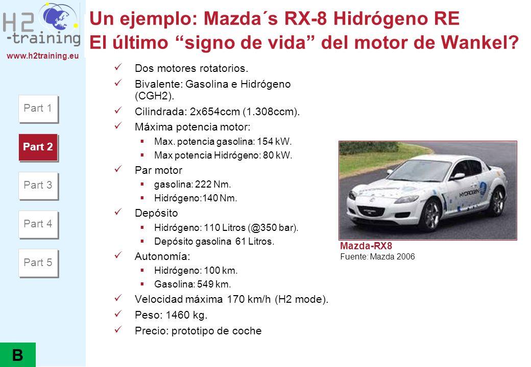 www.h2training.eu Un ejemplo: Mazda´s RX-8 Hidrógeno RE El último signo de vida del motor de Wankel? Dos motores rotatorios. Bivalente: Gasolina e Hid