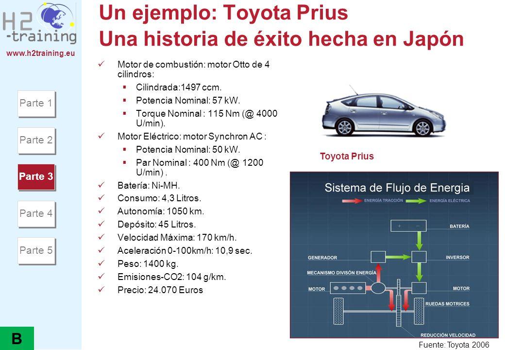 www.h2training.eu Un ejemplo: Toyota Prius Una historia de éxito hecha en Japón Motor de combustión: motor Otto de 4 cilindros: Cilindrada:1497 ccm. P
