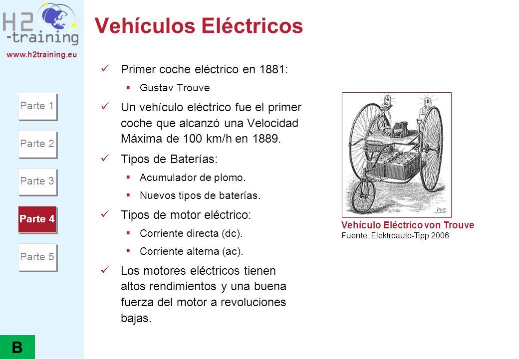 www.h2training.eu Vehículos Eléctricos Vehículo Eléctrico von Trouve Fuente: Elektroauto-Tipp 2006 Primer coche eléctrico en 1881: Gustav Trouve Un ve