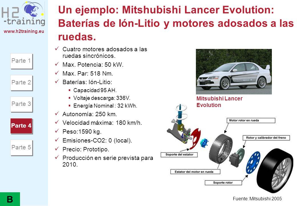 www.h2training.eu Un ejemplo: Mitshubishi Lancer Evolution: Baterías de Ión-Litio y motores adosados a las ruedas. Cuatro motores adosados a las rueda