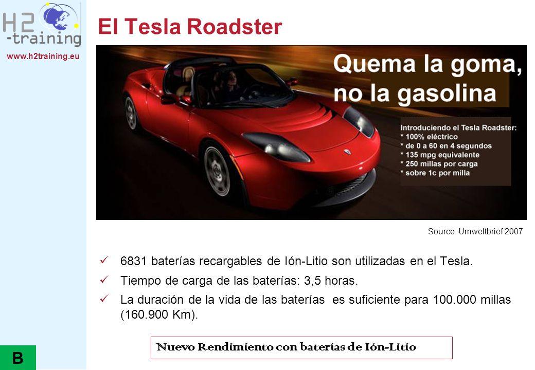 www.h2training.eu El Tesla Roadster 6831 baterías recargables de Ión-Litio son utilizadas en el Tesla. Tiempo de carga de las baterías: 3,5 horas. La