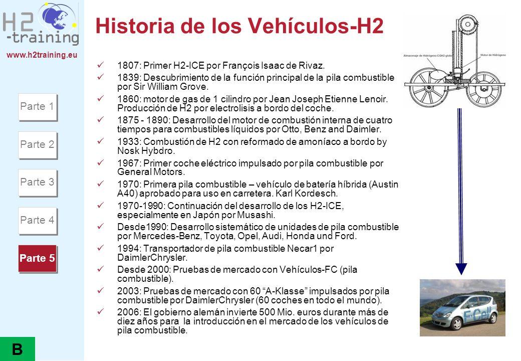 www.h2training.eu Historia de los Vehículos-H2 1807: Primer H2-ICE por François Isaac de Rivaz. 1839: Descubrimiento de la función principal de la pil