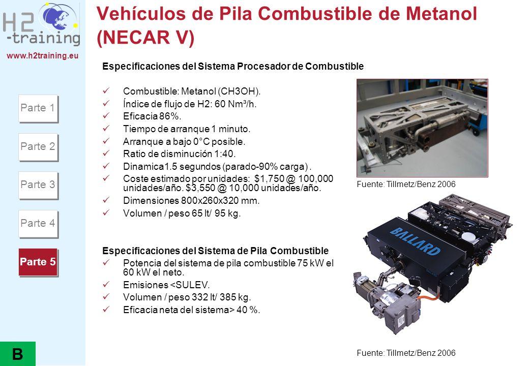 www.h2training.eu Vehículos de Pila Combustible de Metanol (NECAR V) Especificaciones del Sistema Procesador de Combustible Combustible: Metanol (CH3O