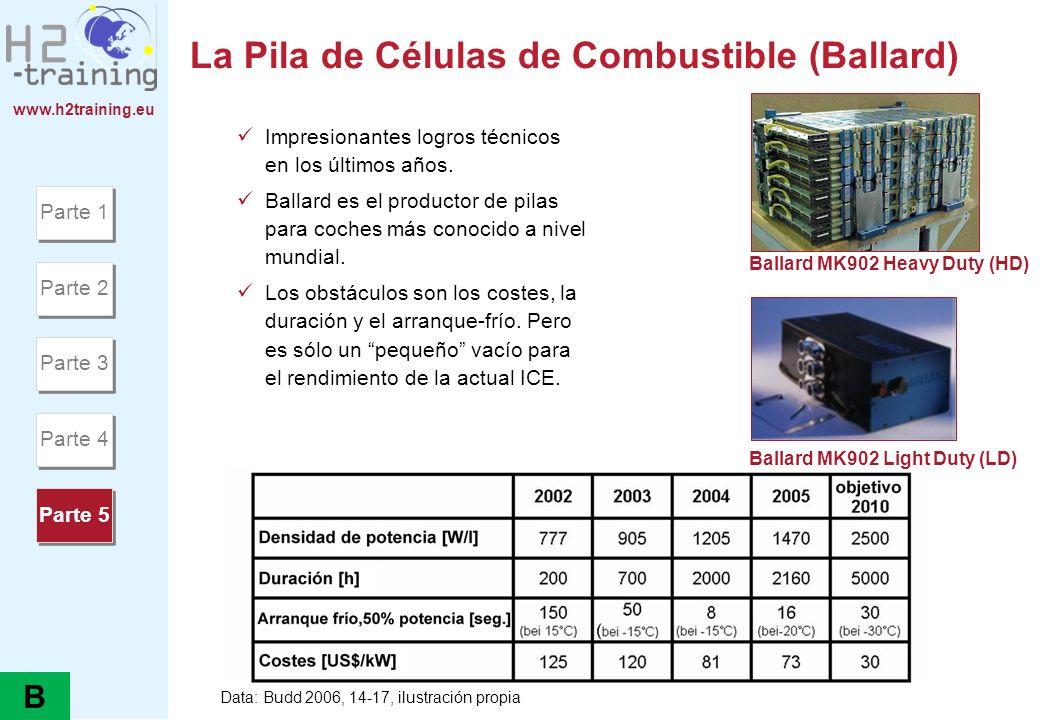 www.h2training.eu Sistema de Pila Combustible Xcellsis TM HY-80 Sistema electrónico de potencia Bomba refrigerante Módulo del sistema Pila combusible (80 kW) Sistema electrónico de control Parte 1 Parte 2 Parte 3 Parte 4 Parte 5 Fuente: Tillmetz/Benz 2006 B