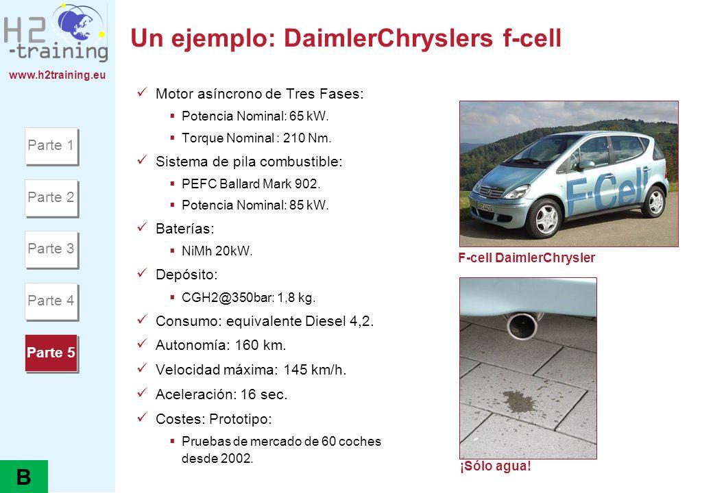 www.h2training.eu Un ejemplo: DaimlerChryslers f-cell Motor asíncrono de Tres Fases: Potencia Nominal: 65 kW. Torque Nominal : 210 Nm. Sistema de pila