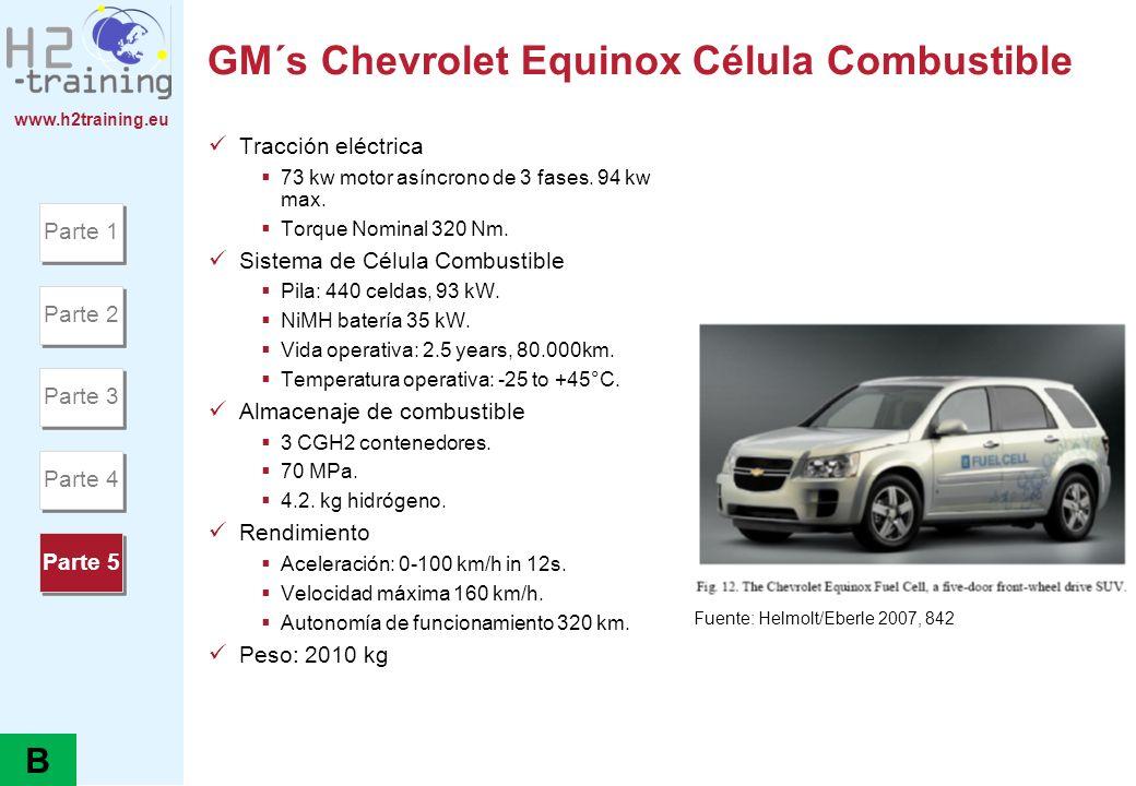 www.h2training.eu GM´s Chevrolet Equinox Célula Combustible Tracción eléctrica 73 kw motor asíncrono de 3 fases. 94 kw max. Torque Nominal 320 Nm. Sis