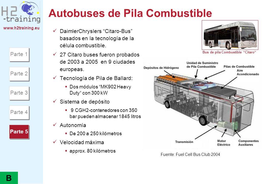 www.h2training.eu Autobuses de Pila Combustible DaimlerChryslers Citaro-Bus basados en la tecnología de la célula combustible. 27 Citaro buses fueron
