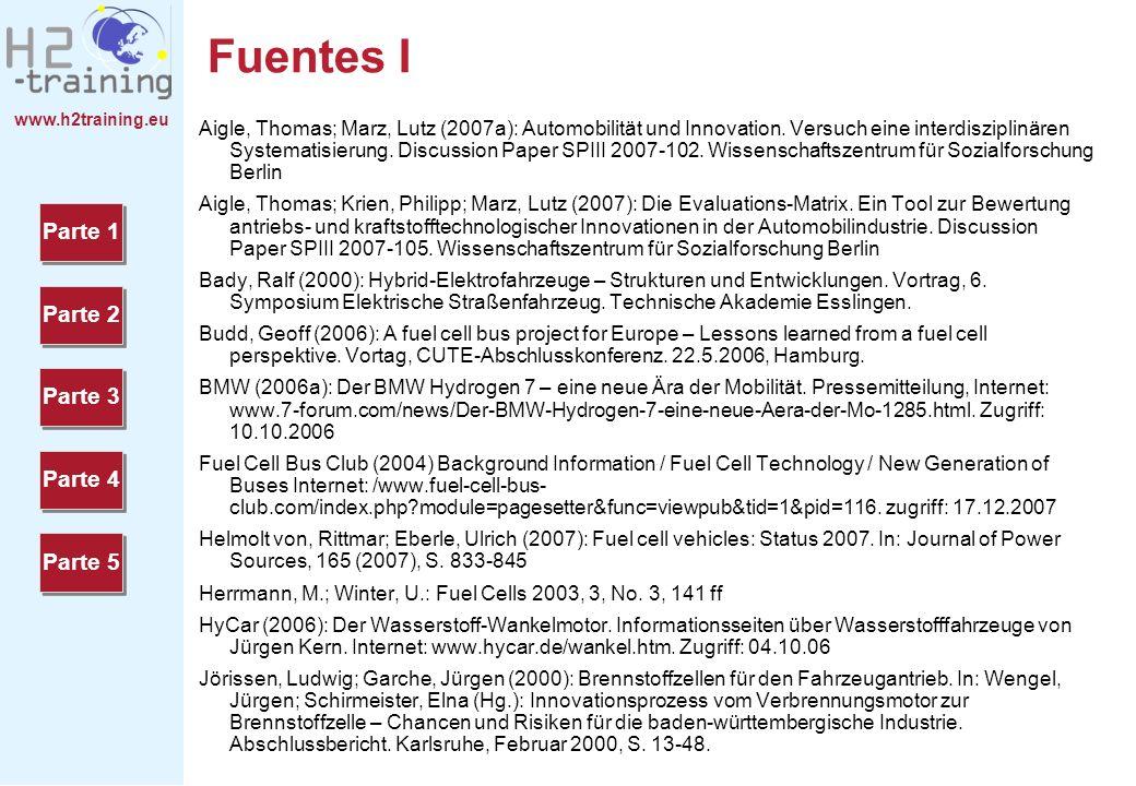 www.h2training.eu Fuentes I Aigle, Thomas; Marz, Lutz (2007a): Automobilität und Innovation. Versuch eine interdisziplinären Systematisierung. Discuss