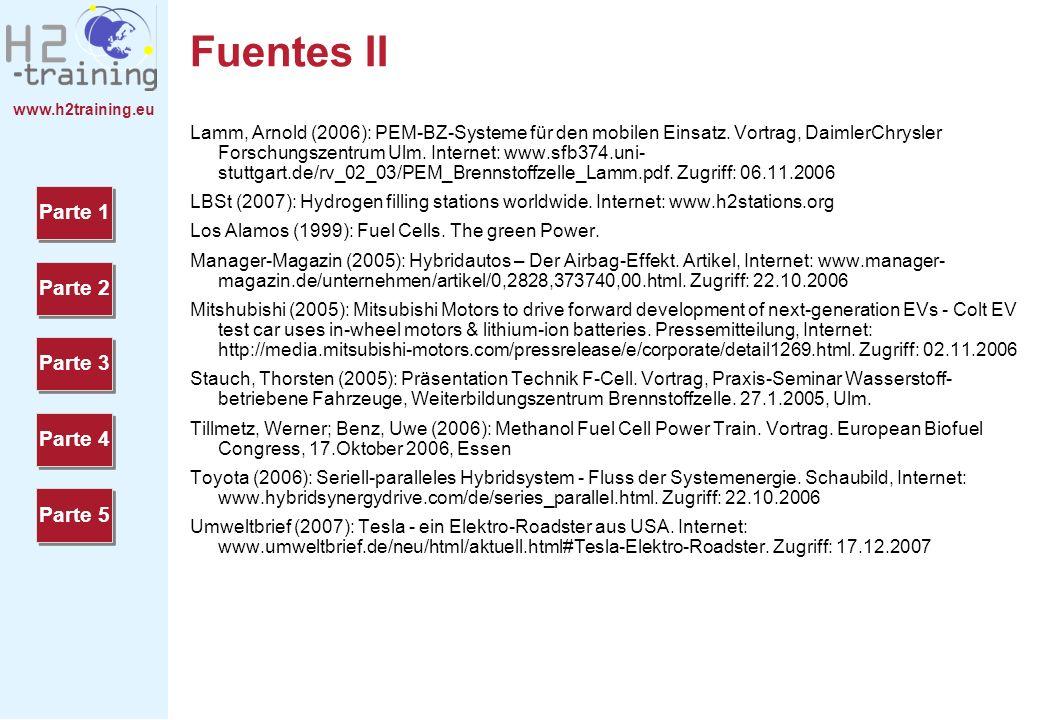www.h2training.eu Fuentes II Lamm, Arnold (2006): PEM-BZ-Systeme für den mobilen Einsatz. Vortrag, DaimlerChrysler Forschungszentrum Ulm. Internet: ww