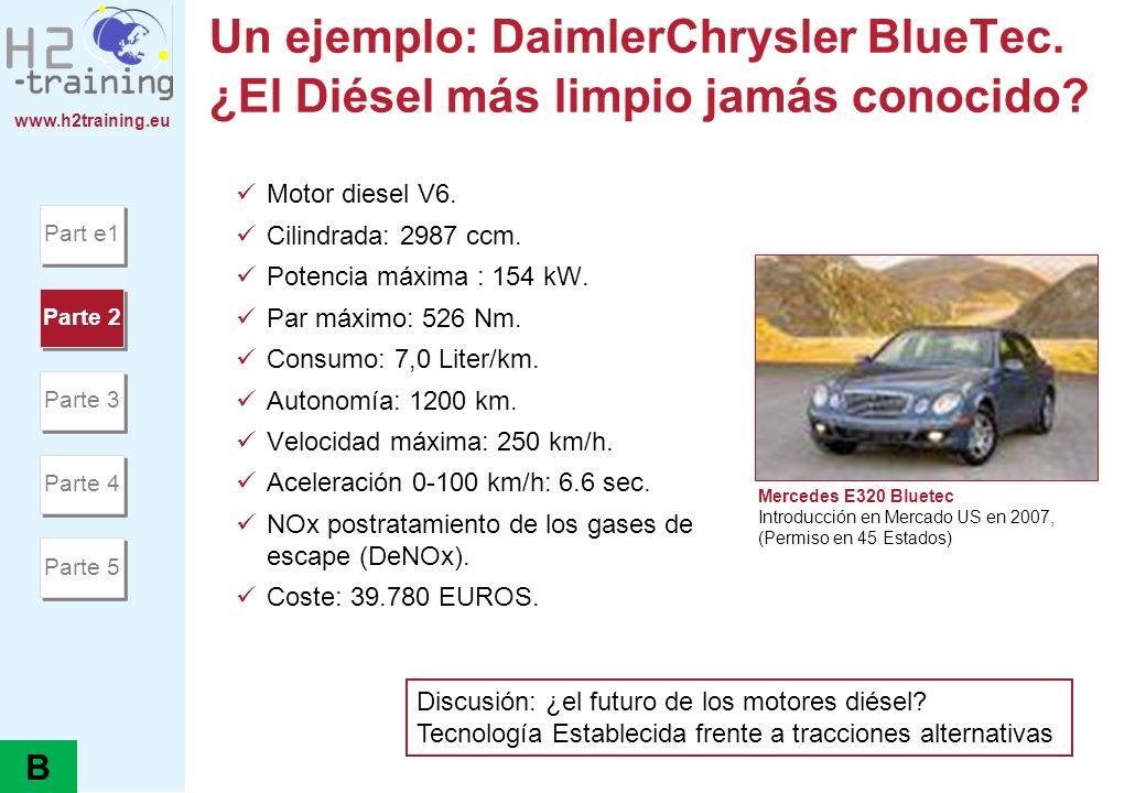 www.h2training.eu Un ejemplo: DaimlerChrysler BlueTec. ¿El Diésel más limpio jamás conocido? Motor diesel V6. Cilindrada: 2987 ccm. Potencia máxima :
