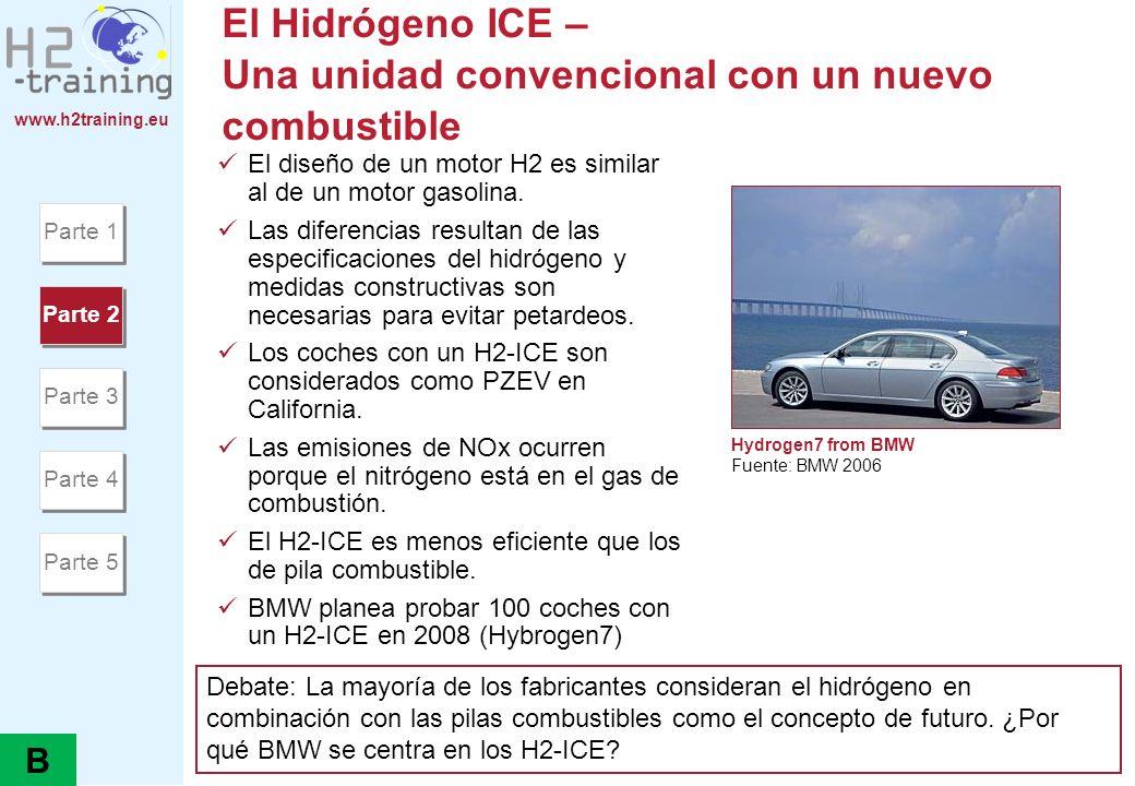 www.h2training.eu El Hidrógeno ICE – Una unidad convencional con un nuevo combustible El diseño de un motor H2 es similar al de un motor gasolina. Las