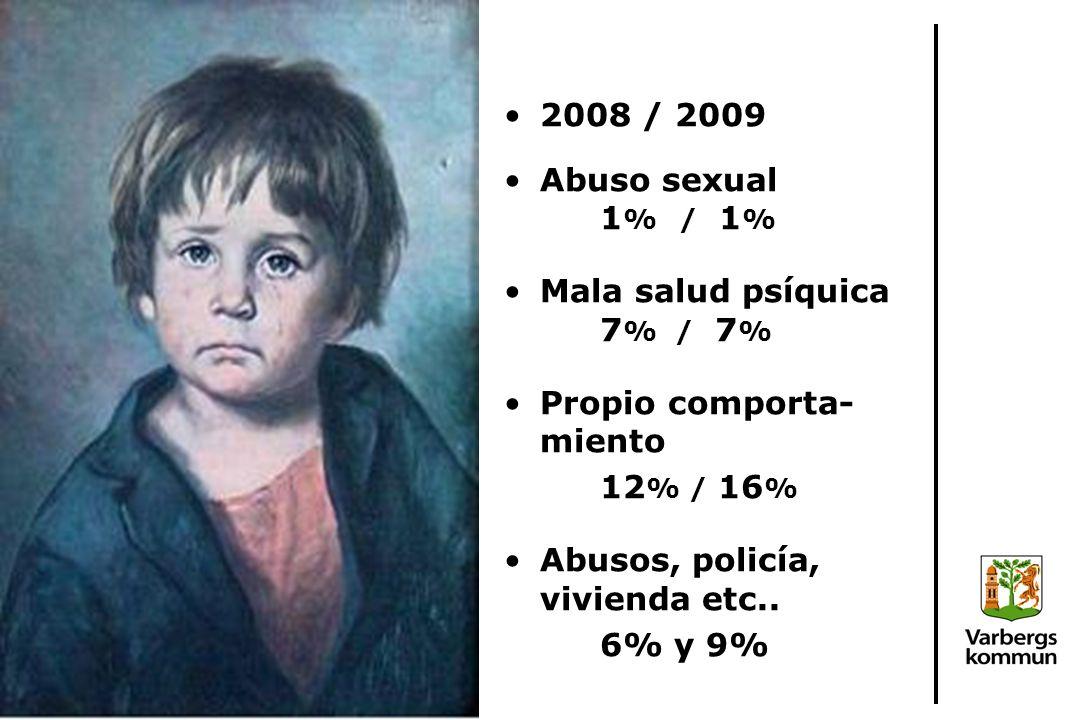 2008 / 2009 Abuso sexual 1 % / 1 % Mala salud psíquica 7 % / 7 % Propio comporta- miento 12 % / 16 % Abusos, policía, vivienda etc..