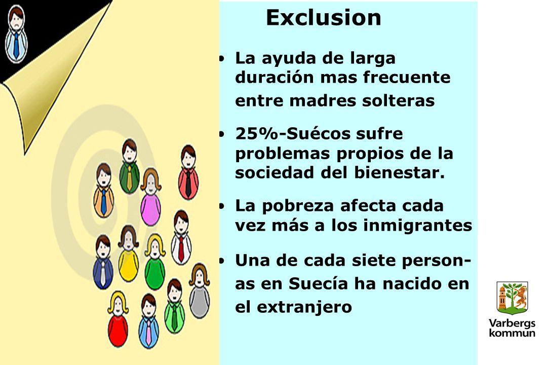 Exclusion La ayuda de larga duración mas frecuente entre madres solteras 25%-Suécos sufre problemas propios de la sociedad del bienestar.