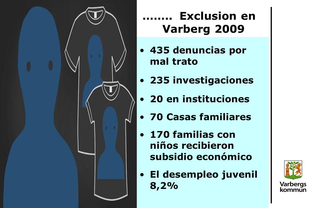 ……..Exclusion en Varberg 2009 435 denuncias por mal trato 235 investigaciones 20 en instituciones 70 Casas familiares 170 familias con niños recibieron subsidio económico El desempleo juvenil 8,2%