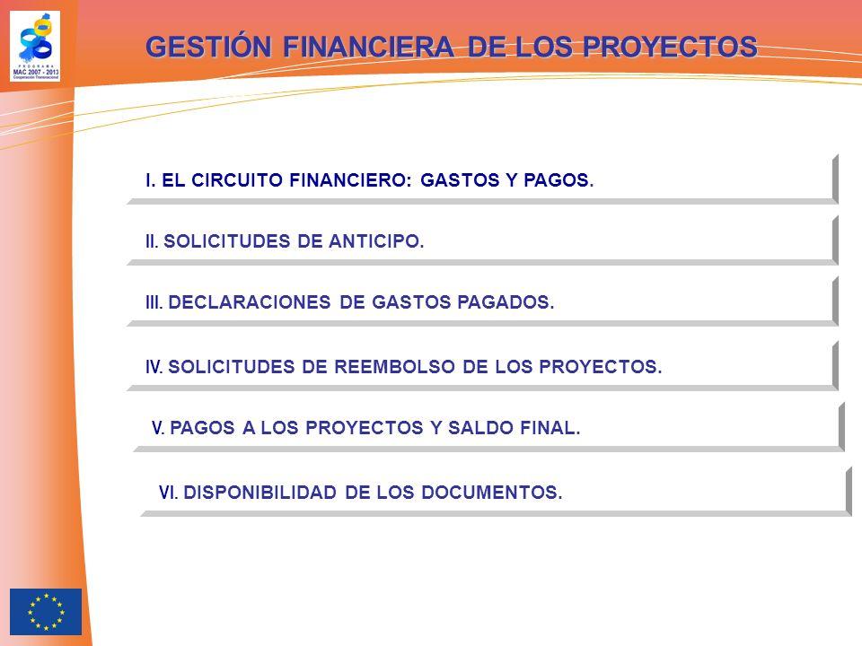 GESTIÓN FINANCIERA DE LOS PROYECTOS I. EL CIRCUITO FINANCIERO: GASTOS Y PAGOS. II. SOLICITUDES DE ANTICIPO. III. DECLARACIONES DE GASTOS PAGADOS. IV.