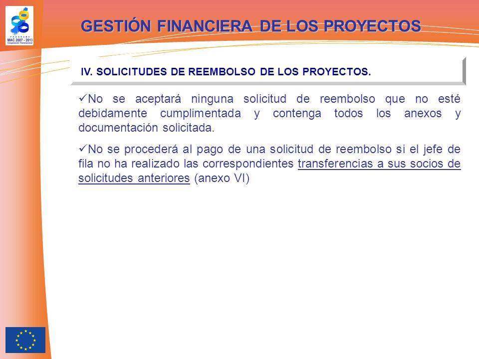 GESTIÓN FINANCIERA DE LOS PROYECTOS IV. SOLICITUDES DE REEMBOLSO DE LOS PROYECTOS. No se aceptará ninguna solicitud de reembolso que no esté debidamen
